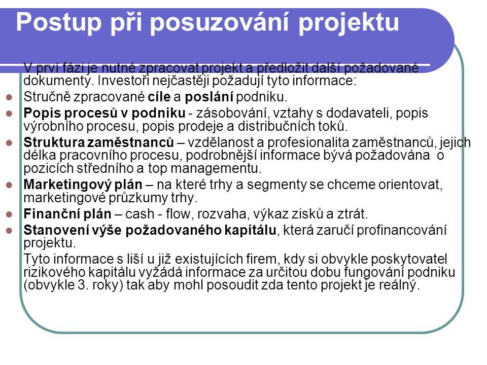 Postup při posuzování projektu V prví fázi je nutné zpracovat projekt a předložit další požadované dokumenty. Investoři nejčastěji požadují tyto infor