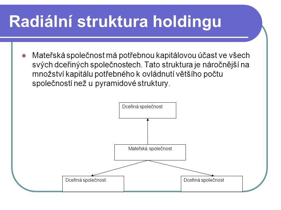 Radiální struktura holdingu Mateřská společnost má potřebnou kapitálovou účast ve všech svých dceřiných společnostech. Tato struktura je náročnější na