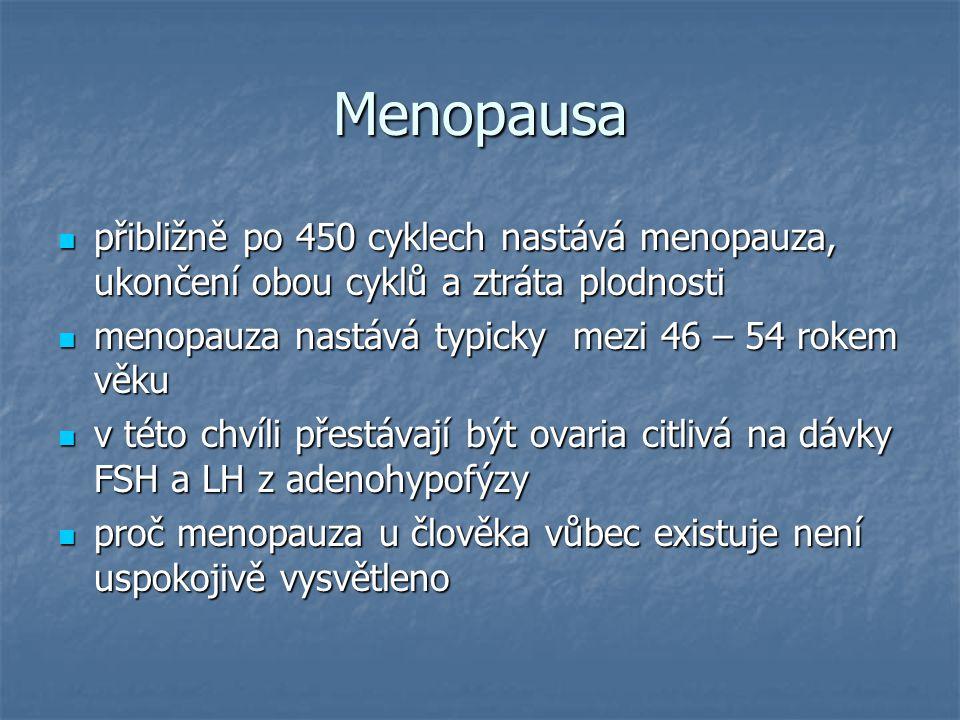Menopausa přibližně po 450 cyklech nastává menopauza, ukončení obou cyklů a ztráta plodnosti přibližně po 450 cyklech nastává menopauza, ukončení obou cyklů a ztráta plodnosti menopauza nastává typicky mezi 46 – 54 rokem věku menopauza nastává typicky mezi 46 – 54 rokem věku v této chvíli přestávají být ovaria citlivá na dávky FSH a LH z adenohypofýzy v této chvíli přestávají být ovaria citlivá na dávky FSH a LH z adenohypofýzy proč menopauza u člověka vůbec existuje není uspokojivě vysvětleno proč menopauza u člověka vůbec existuje není uspokojivě vysvětleno