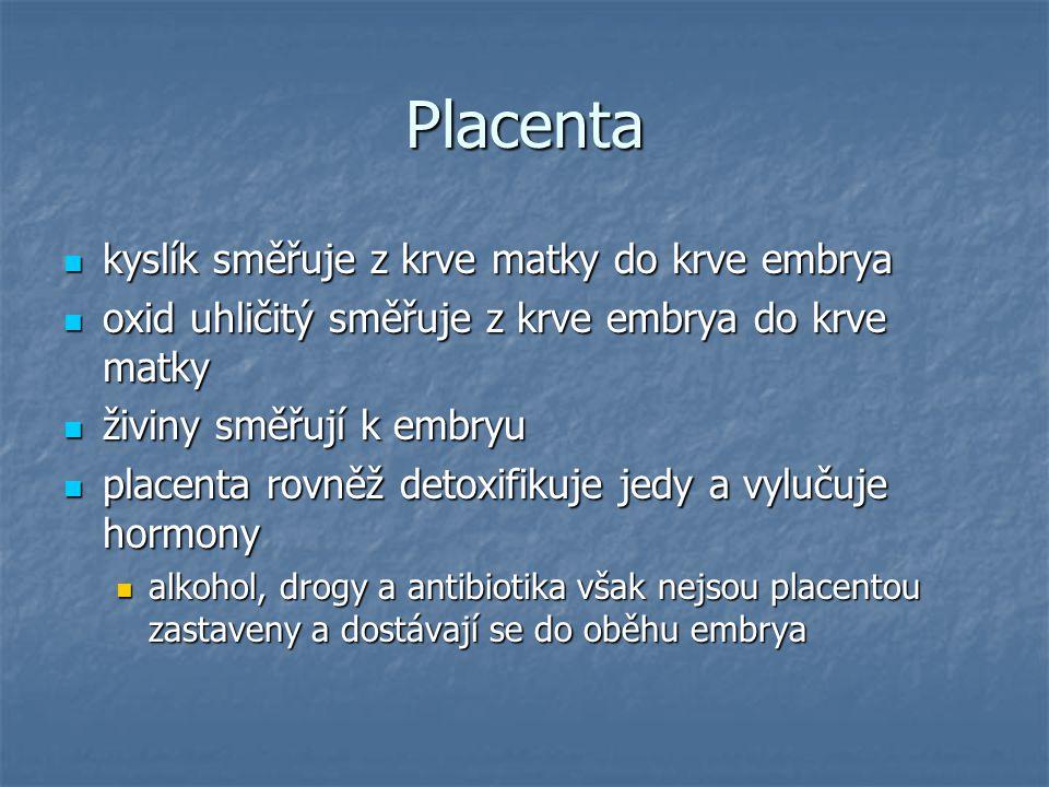 Placenta kyslík směřuje z krve matky do krve embrya kyslík směřuje z krve matky do krve embrya oxid uhličitý směřuje z krve embrya do krve matky oxid uhličitý směřuje z krve embrya do krve matky živiny směřují k embryu živiny směřují k embryu placenta rovněž detoxifikuje jedy a vylučuje hormony placenta rovněž detoxifikuje jedy a vylučuje hormony alkohol, drogy a antibiotika však nejsou placentou zastaveny a dostávají se do oběhu embrya alkohol, drogy a antibiotika však nejsou placentou zastaveny a dostávají se do oběhu embrya