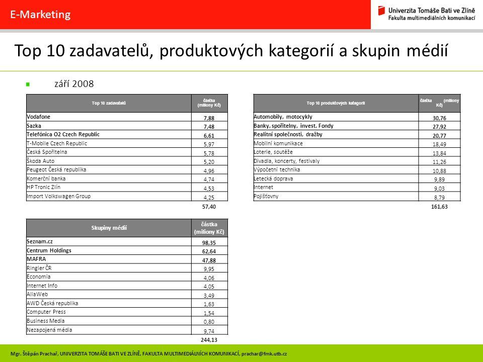 27 Mgr. Štěpán Prachař, UNIVERZITA TOMÁŠE BATI VE ZLÍNĚ, FAKULTA MULTIMEDIÁLNÍCH KOMUNIKACÍ, prachar@fmk.utb.cz E-Marketing Top 10 zadavatelů, produkt