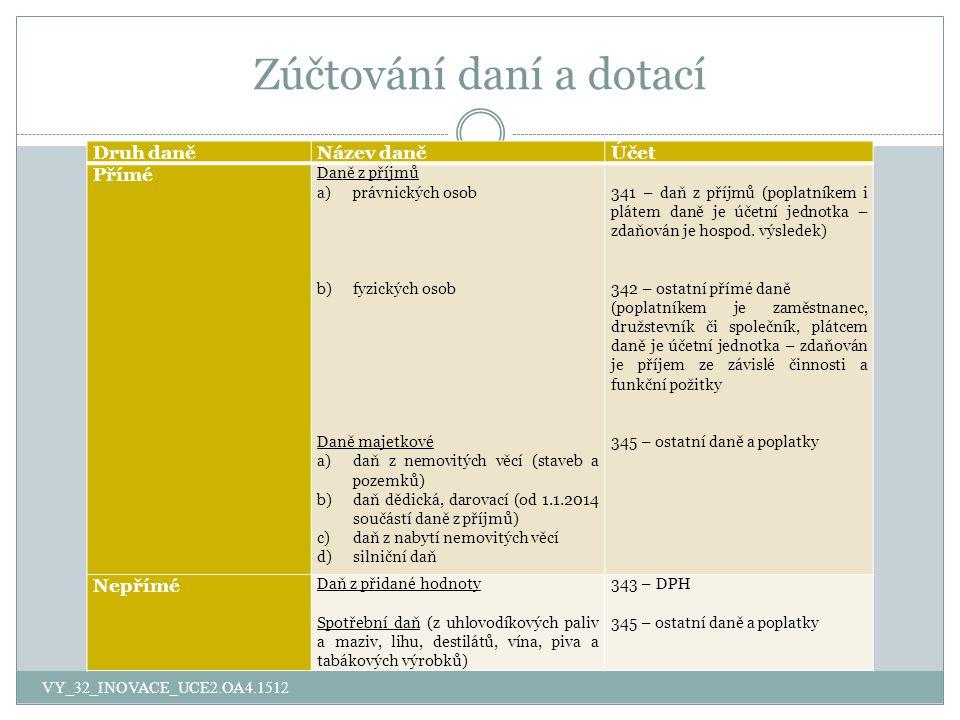 Zúčtování daní a dotací VY_32_INOVACE_UCE2.OA4.1512 Druh daněNázev daněÚčet Přímé Daně z příjmů a)právnických osob b)fyzických osob Daně majetkové a)daň z nemovitých věcí (staveb a pozemků) b)daň dědická, darovací (od 1.1.2014 součástí daně z příjmů) c)daň z nabytí nemovitých věcí d)silniční daň 341 – daň z příjmů (poplatníkem i plátem daně je účetní jednotka – zdaňován je hospod.