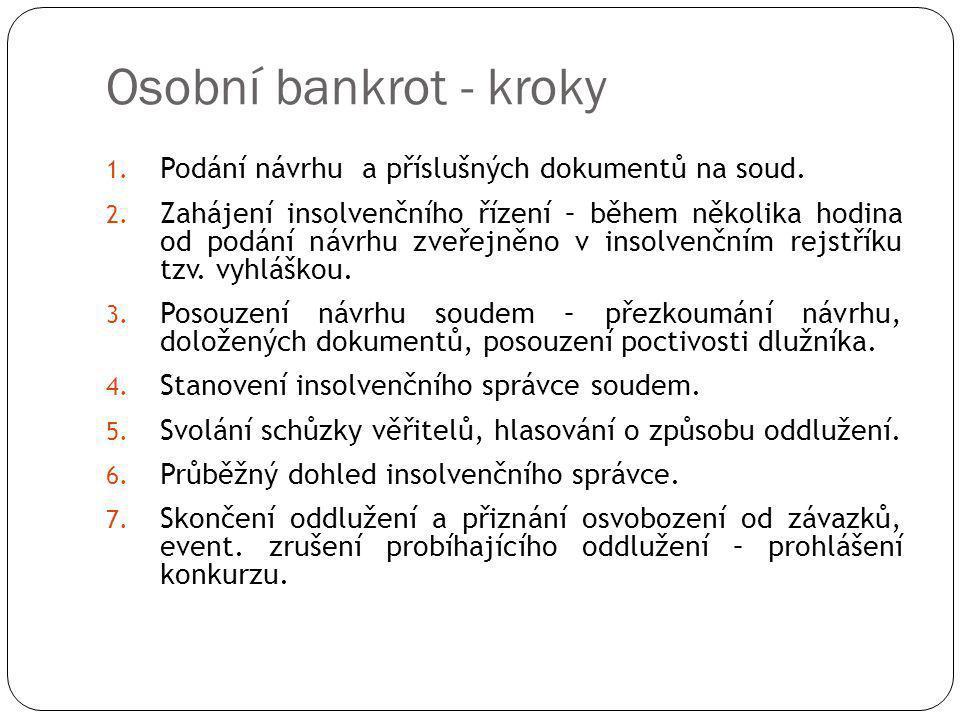 Osobní bankrot - kroky 1. Podání návrhu a příslušných dokumentů na soud. 2. Zahájení insolvenčního řízení – během několika hodina od podání návrhu zve