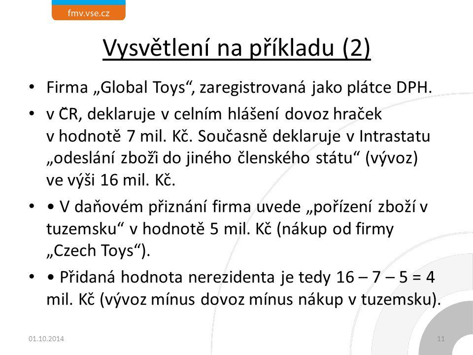 """Vysvětlení na příkladu (2) Firma """"Global Toys"""", zaregistrovaná jako plátce DPH. v ČR, deklaruje v celním hlášení dovoz hraček v hodnotě 7 mil."""