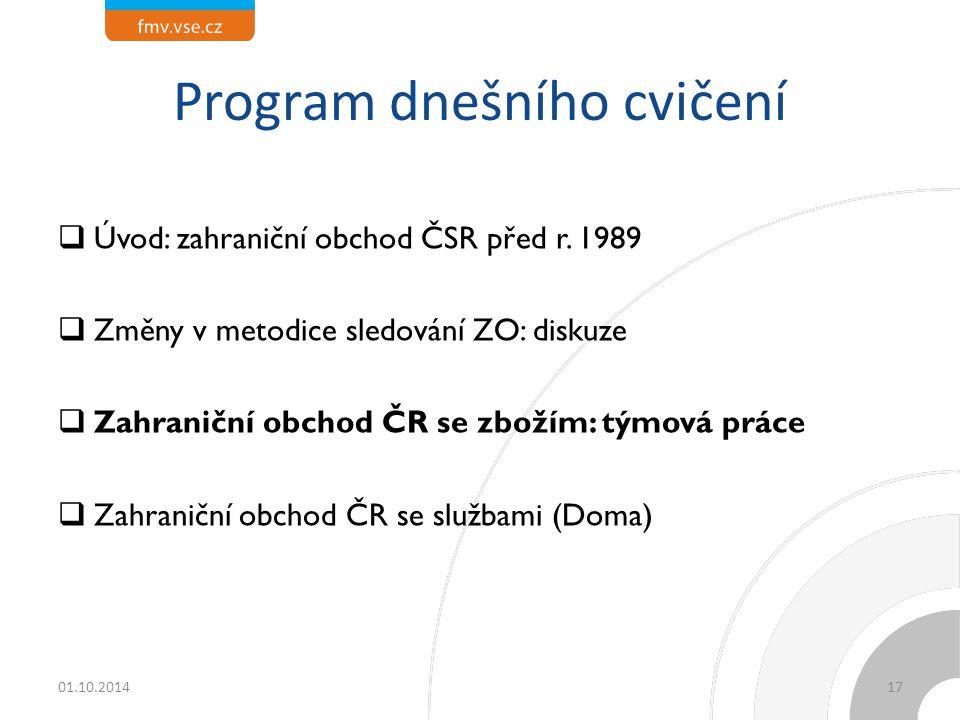 Program dnešního cvičení  Úvod: zahraniční obchod ČSR před r.