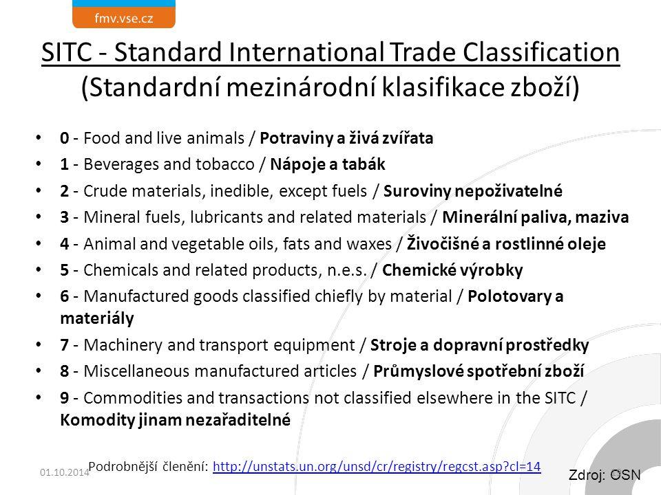 SITC - Standard International Trade Classification (Standardní mezinárodní klasifikace zboží) 0 - Food and live animals / Potraviny a živá zvířata 1 - Beverages and tobacco / Nápoje a tabák 2 - Crude materials, inedible, except fuels / Suroviny nepoživatelné 3 - Mineral fuels, lubricants and related materials / Minerální paliva, maziva 4 - Animal and vegetable oils, fats and waxes / Živočišné a rostlinné oleje 5 - Chemicals and related products, n.e.s.