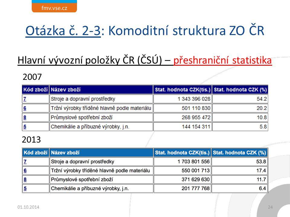 Otázka č. 2-3: Komoditní struktura ZO ČR Hlavní vývozní položky ČR (ČSÚ) – přeshraniční statistika 2007 2013 01.10.201424