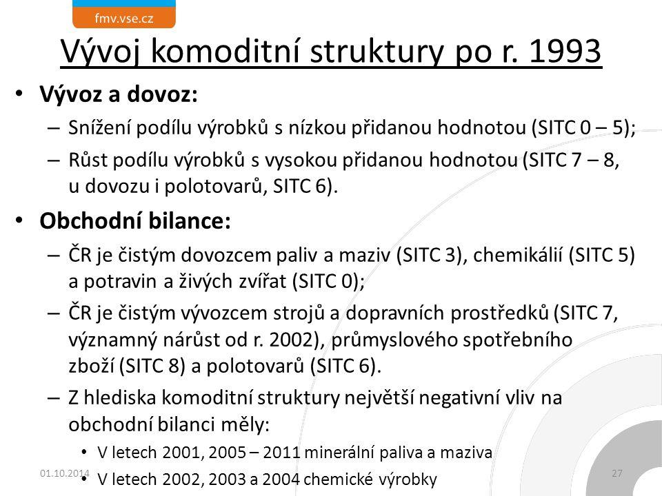 Vývoj komoditní struktury po r. 1993 Vývoz a dovoz: – Snížení podílu výrobků s nízkou přidanou hodnotou (SITC 0 – 5); – Růst podílu výrobků s vysokou
