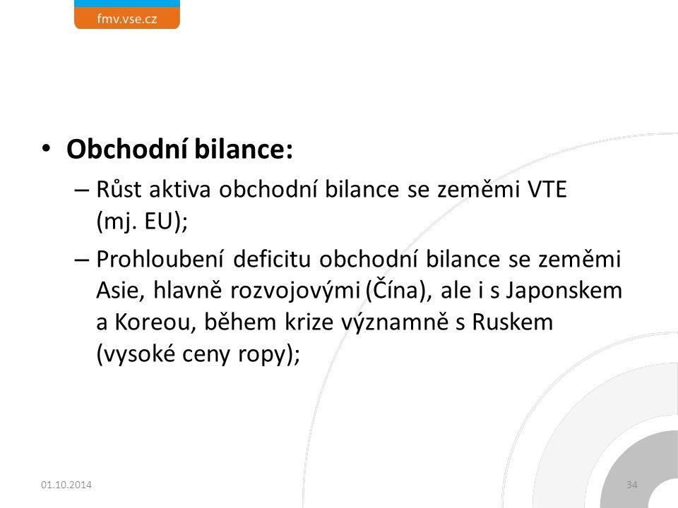 Obchodní bilance: – Růst aktiva obchodní bilance se zeměmi VTE (mj. EU); – Prohloubení deficitu obchodní bilance se zeměmi Asie, hlavně rozvojovými (Č