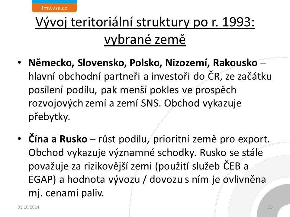 Vývoj teritoriální struktury po r. 1993: vybrané země Německo, Slovensko, Polsko, Nizozemí, Rakousko – hlavní obchodní partneři a investoři do ČR, ze
