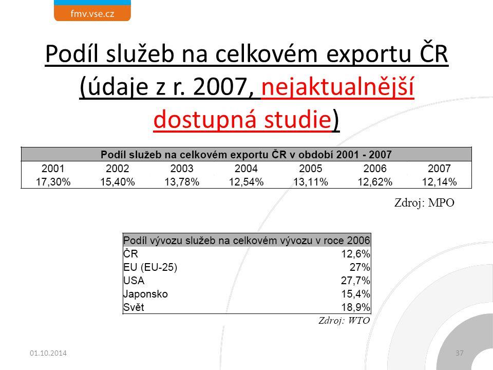 Podíl služeb na celkovém exportu ČR (údaje z r. 2007, nejaktualnější dostupná studie) Zdroj: MPO 01.10.201437