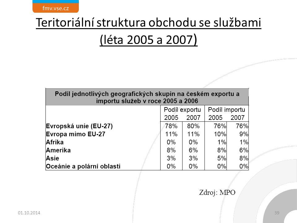 Teritoriální struktura obchodu se službami (léta 2005 a 2007 ) Zdroj: MPO 01.10.201439
