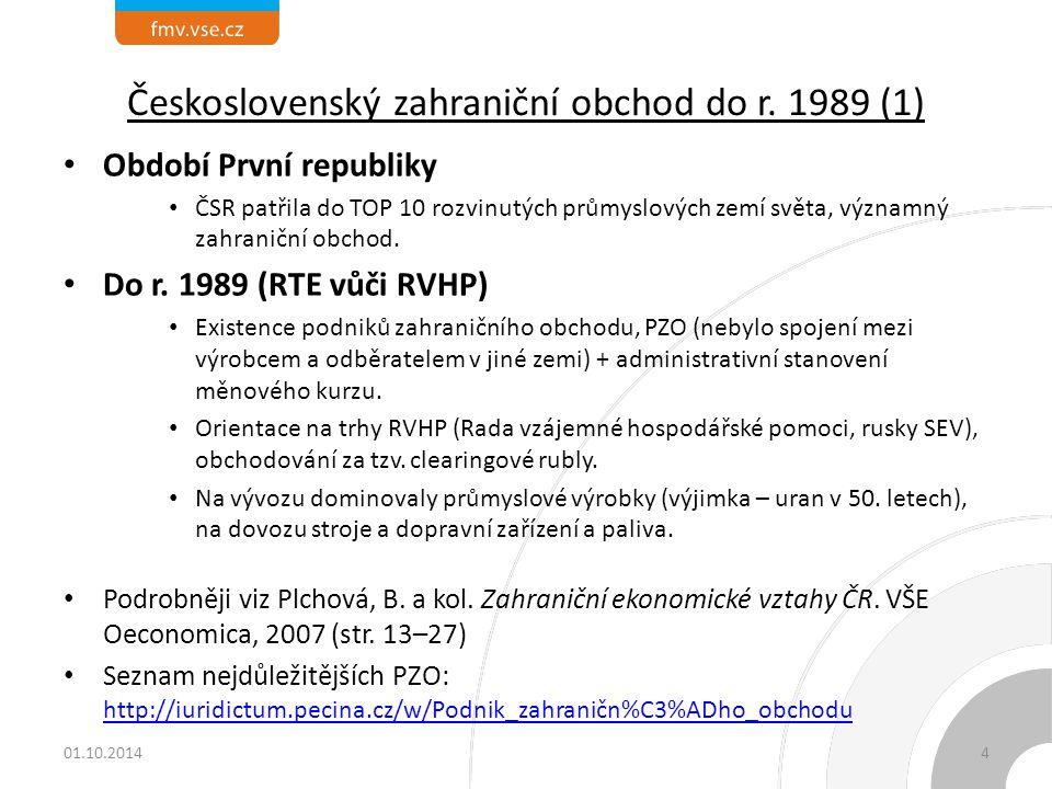 Československý zahraniční obchod do r. 1989 (1) Období První republiky ČSR patřila do TOP 10 rozvinutých průmyslových zemí světa, významný zahraniční