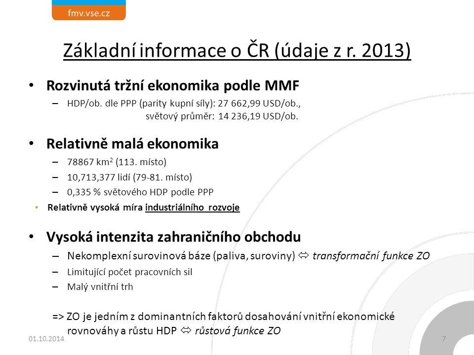 Bilance služeb (BS) ČR (1993-2010), mil. CZK Zdroj: ČNB 01.10.201438