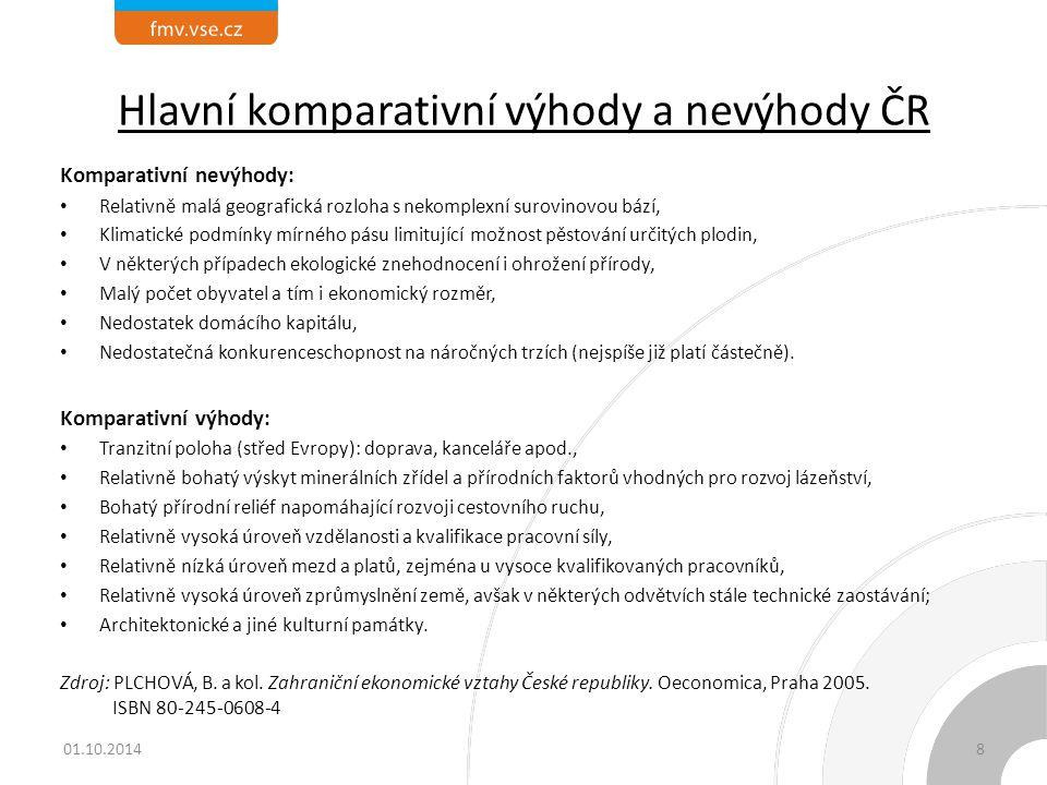 Hlavní komparativní výhody a nevýhody ČR Komparativní nevýhody: Relativně malá geografická rozloha s nekomplexní surovinovou bází, Klimatické podmínky