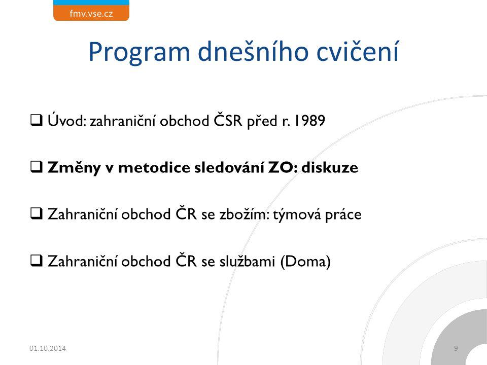 Vývoj ZO ČR před krizí (1989-2008), mld.