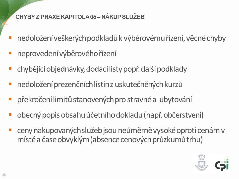 CHYBY Z PRAXE KAPITOLA 05 – NÁKUP SLUŽEB  nedoložení veškerých podkladů k výběrovému řízení, věcné chyby  neprovedení výběrového řízení  chybějící