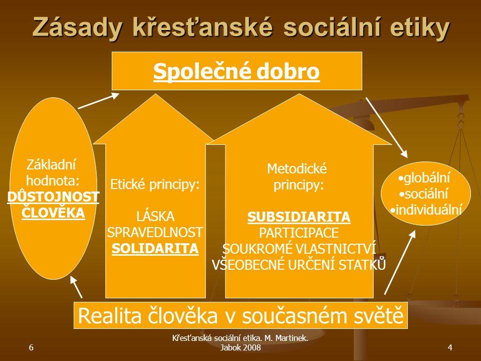 6 Křesťanská sociální etika. M. Martinek. Jabok 20084 Zásady křesťanské sociální etiky Realita člověka v současném světě Společné dobro globální sociá