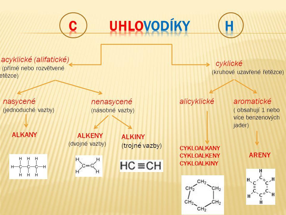  Jsou to nasycené alicyklické uhlovodíky.