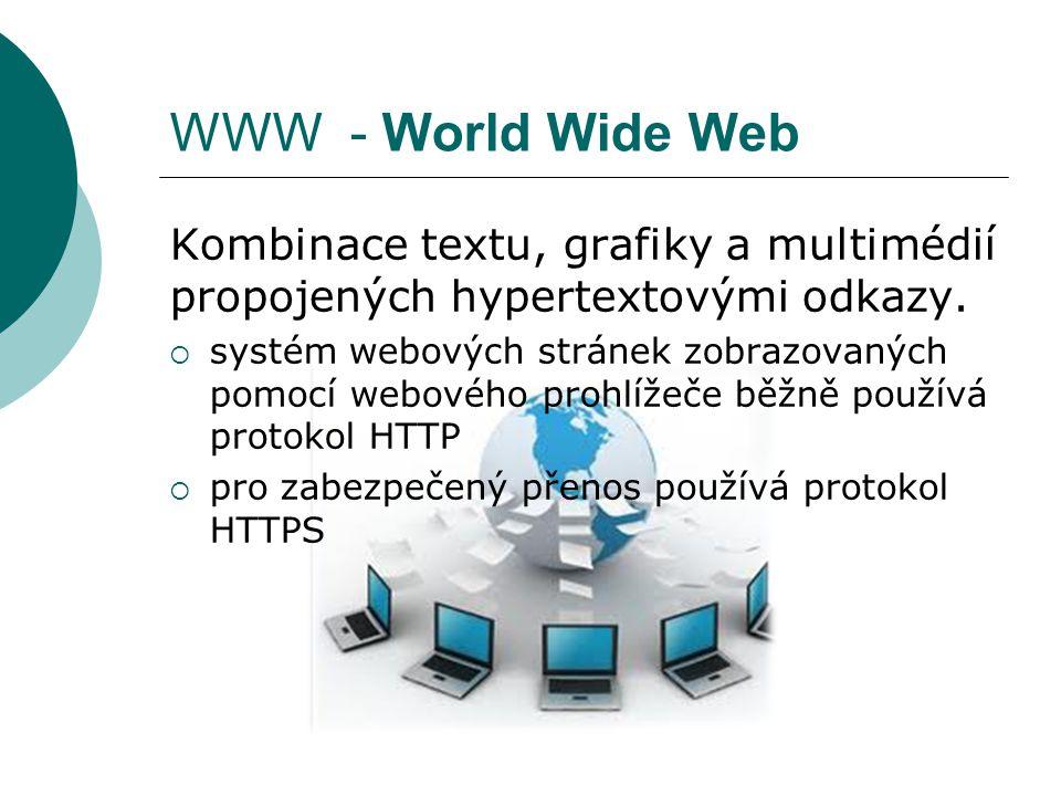 Další služby na internetu  E-mail – elektronická pošta E-mail pro přenos zpráv používá protokol SMTPSMTP pro komunikaci s poštovními programy používá protokoly POP3, IMAPPOP3IMAP  Instant messaging – online (přímá, živá) komunikace mezi uživateli Instant messaging aplikace se někdy jmenují stejně, jako protokol (ICQ) ICQ  VoIP – telefonování pomocí Internetu VoIP SIP, Skype SIPSkype  FTP – přenos souborů FTP  DNS – domény (systém jmen počítačů pro snadnější zapamatování) DNSdomény  a další služby a protokoly (online hry, …)online hry