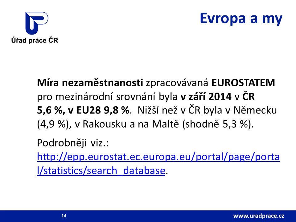 Evropa a my Míra nezaměstnanosti zpracovávaná EUROSTATEM pro mezinárodní srovnání byla v září 2014 v ČR 5,6 %, v EU28 9,8 %. Nižší než v ČR byla v Něm