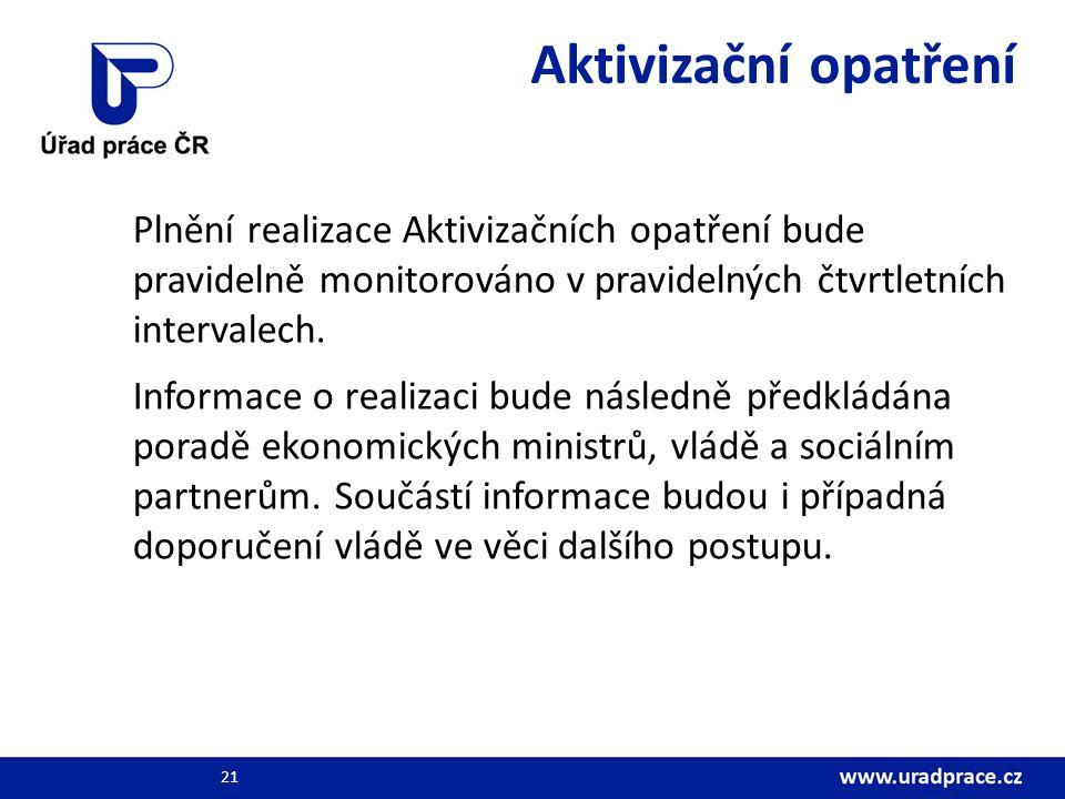 Aktivizační opatření Plnění realizace Aktivizačních opatření bude pravidelně monitorováno v pravidelných čtvrtletních intervalech. Informace o realiza