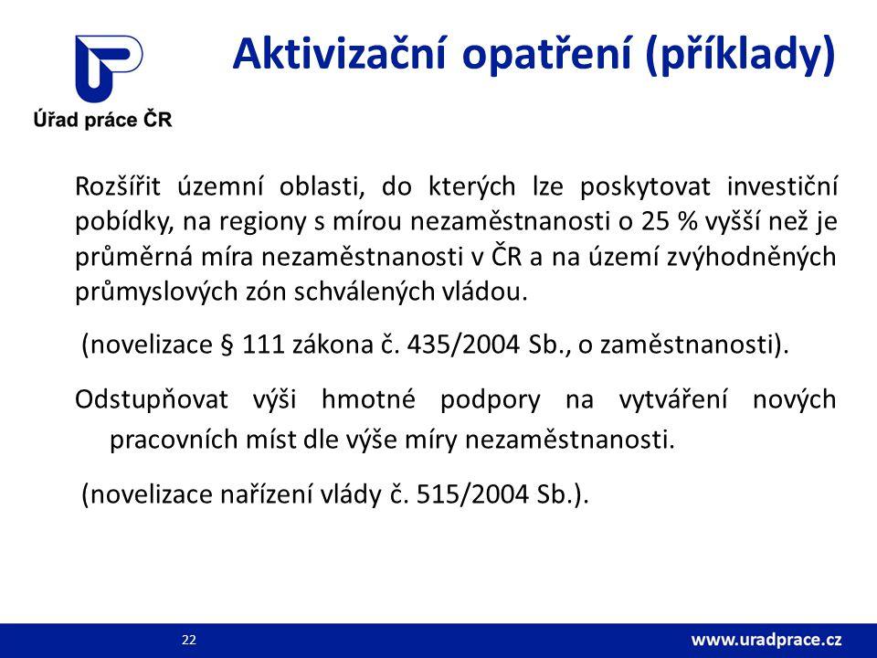 Aktivizační opatření (příklady) Rozšířit územní oblasti, do kterých lze poskytovat investiční pobídky, na regiony s mírou nezaměstnanosti o 25 % vyšší než je průměrná míra nezaměstnanosti v ČR a na území zvýhodněných průmyslových zón schválených vládou.