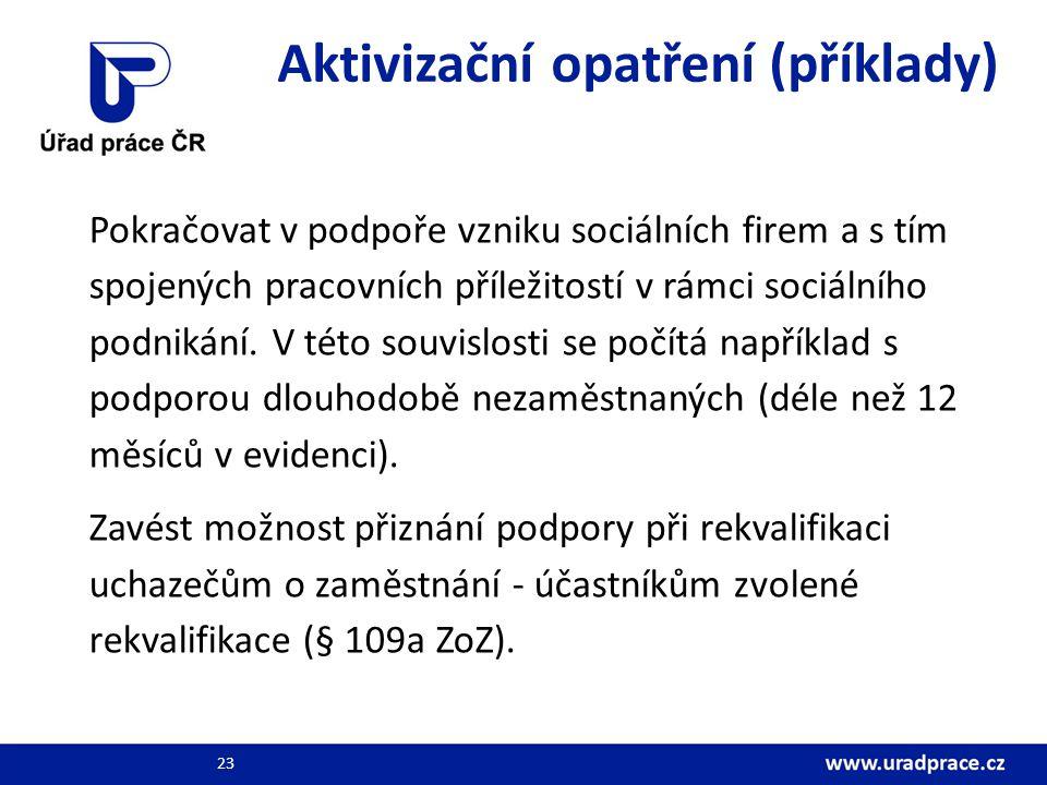 Aktivizační opatření (příklady) Pokračovat v podpoře vzniku sociálních firem a s tím spojených pracovních příležitostí v rámci sociálního podnikání. V