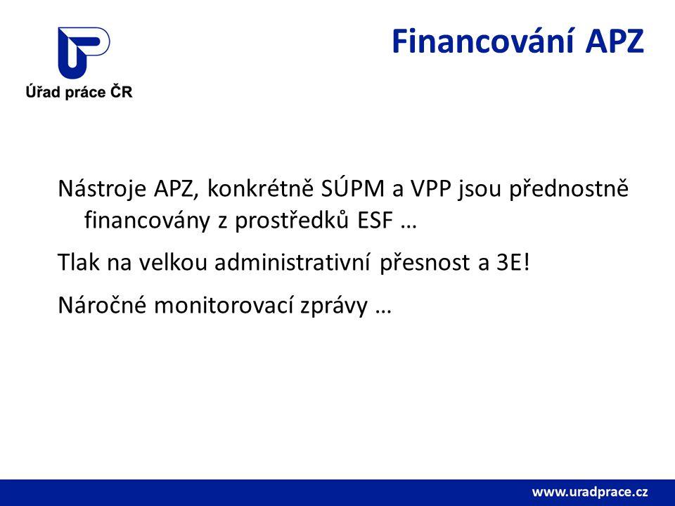 Financování APZ Nástroje APZ, konkrétně SÚPM a VPP jsou přednostně financovány z prostředků ESF … Tlak na velkou administrativní přesnost a 3E! Náročn