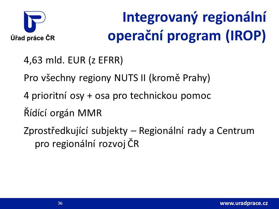 Integrovaný regionální operační program (IROP) 4,63 mld. EUR (z EFRR) Pro všechny regiony NUTS II (kromě Prahy) 4 prioritní osy + osa pro technickou p