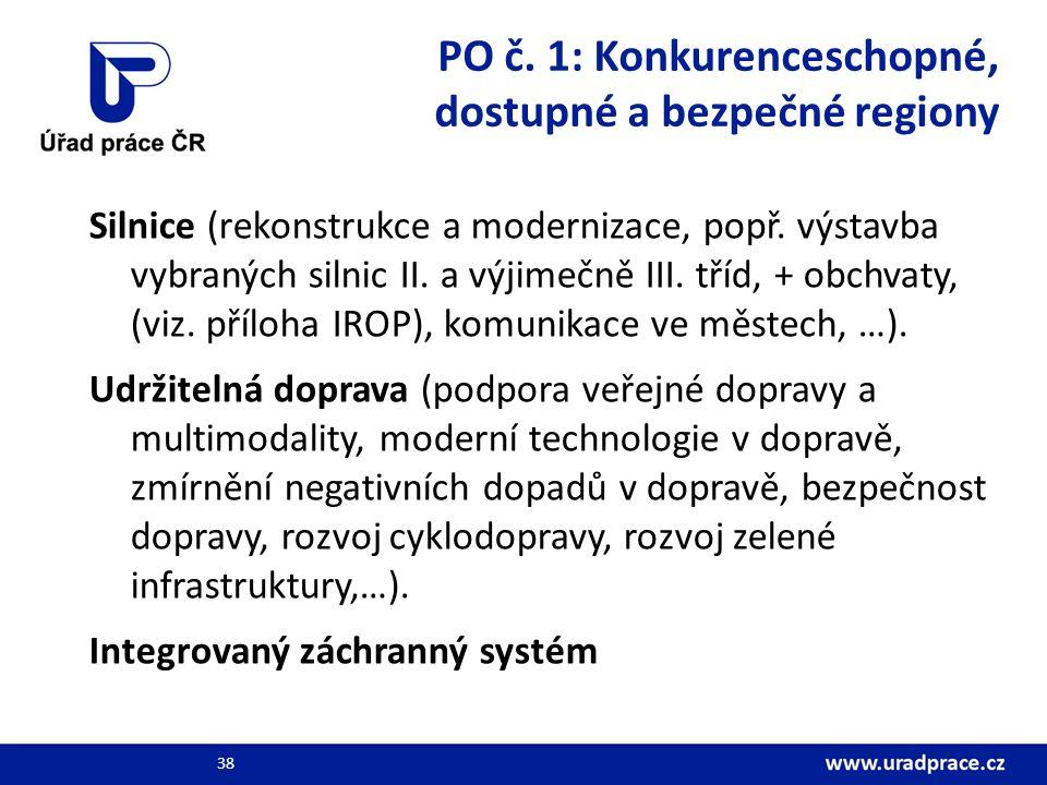 PO č. 1: Konkurenceschopné, dostupné a bezpečné regiony Silnice (rekonstrukce a modernizace, popř. výstavba vybraných silnic II. a výjimečně III. tříd
