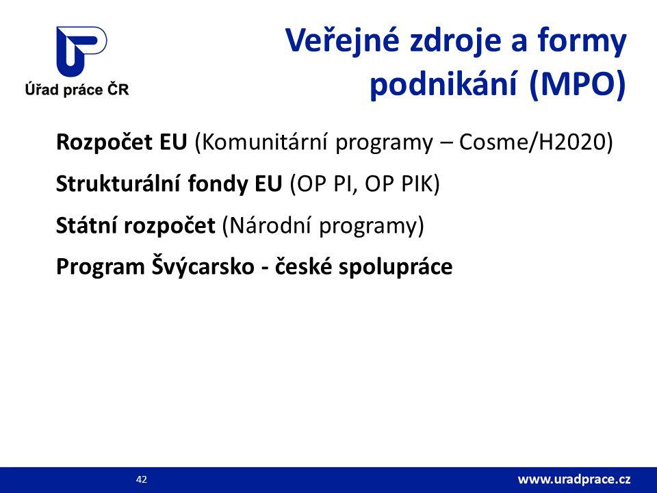 Veřejné zdroje a formy podnikání (MPO) Rozpočet EU (Komunitární programy – Cosme/H2020) Strukturální fondy EU (OP PI, OP PIK) Státní rozpočet (Národní programy) Program Švýcarsko - české spolupráce 42