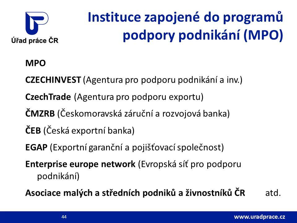 Instituce zapojené do programů podpory podnikání (MPO) MPO CZECHINVEST (Agentura pro podporu podnikání a inv.) CzechTrade (Agentura pro podporu exportu) ČMZRB (Českomoravská záruční a rozvojová banka) ČEB (Česká exportní banka) EGAP (Exportní garanční a pojišťovací společnost) Enterprise europe network (Evropská síť pro podporu podnikání) Asociace malých a středních podniků a živnostníků ČR atd.