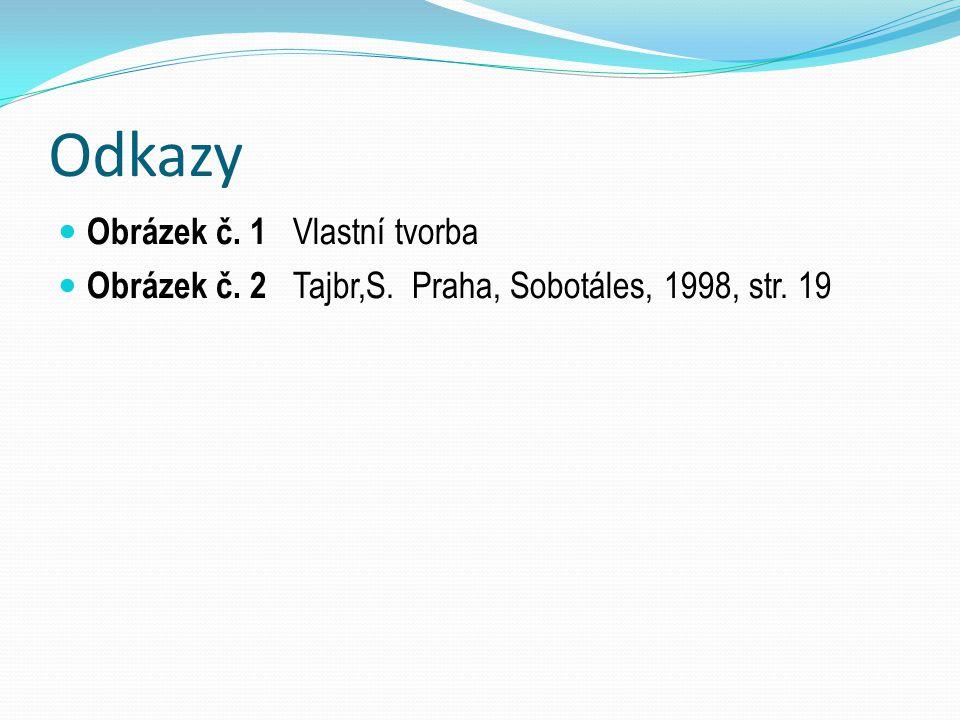 Odkazy Obrázek č. 1 Vlastní tvorba Obrázek č. 2 Tajbr,S. Praha, Sobotáles, 1998, str. 19