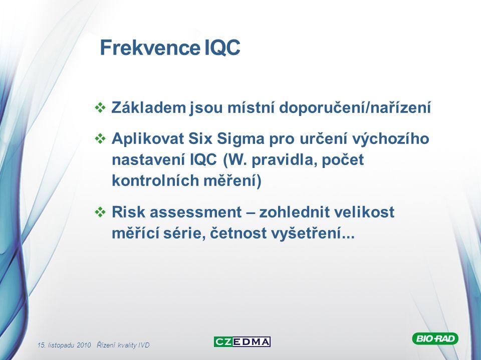 15. listopadu 2010 Řízení kvality IVD Frekvence IQC  Základem jsou místní doporučení/nařízení  Aplikovat Six Sigma pro určení výchozího nastavení IQ