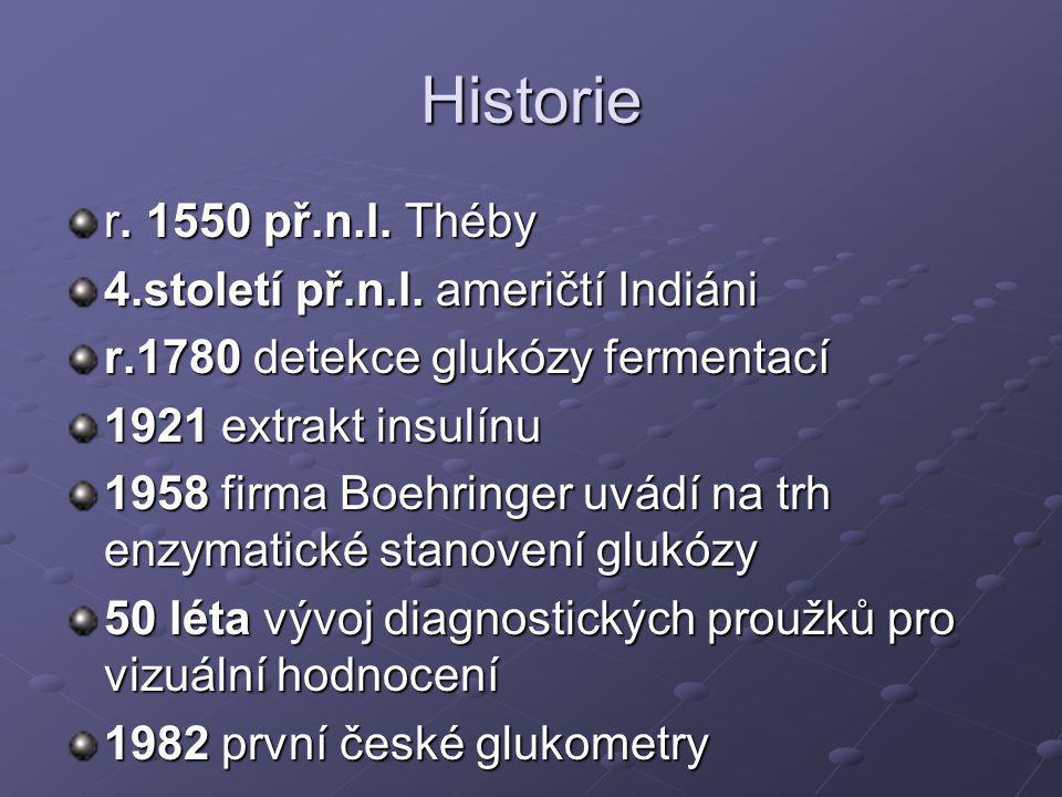 Historie r.1550 př.n.l. Théby 4.století př.n.l.