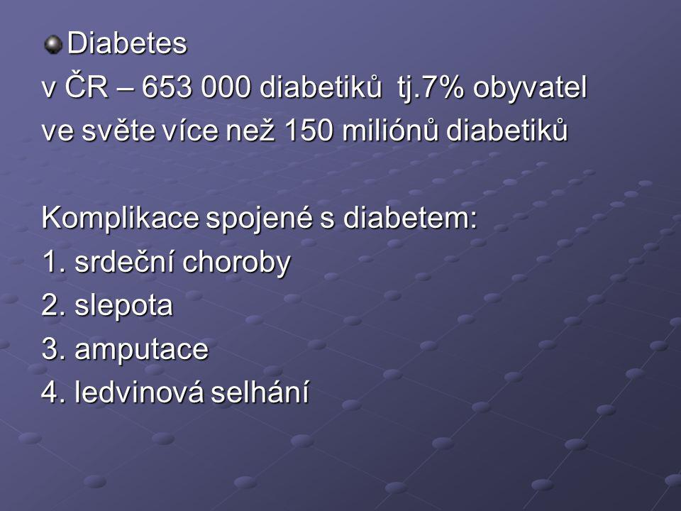 Diabetes v ČR – 653 000 diabetiků tj.7% obyvatel ve světe více než 150 miliónů diabetiků Komplikace spojené s diabetem: 1.