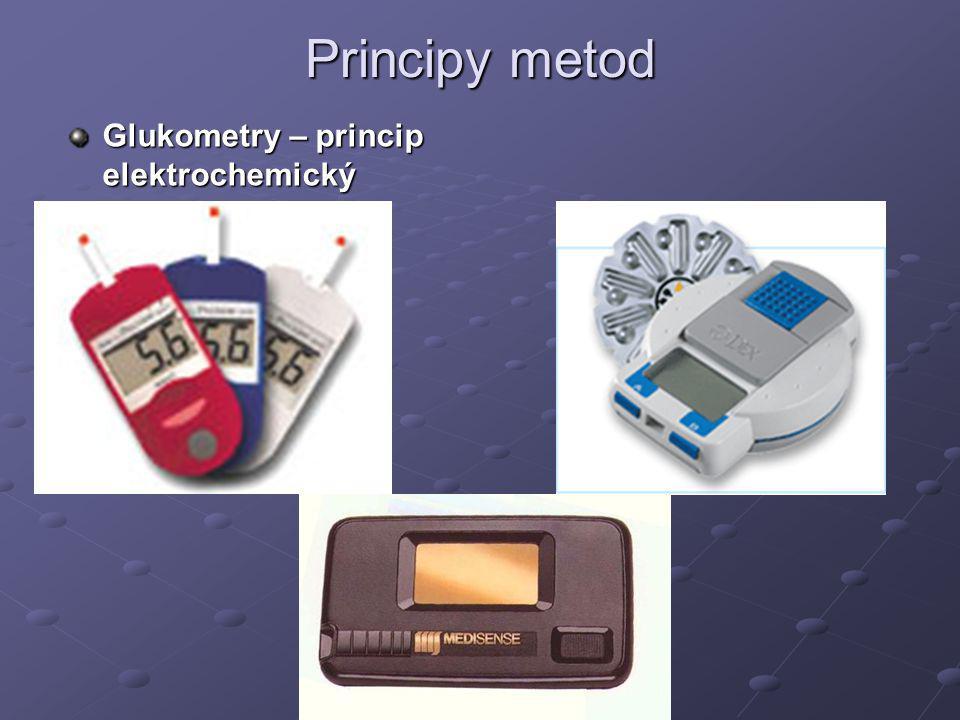 Glukometry v ČR uvedené na trh v roce 2002