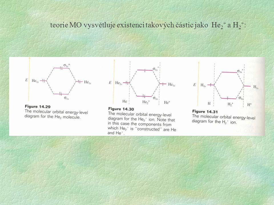 teorie MO vysvětluje existenci takových částic jako He 2 + a H 2 + :