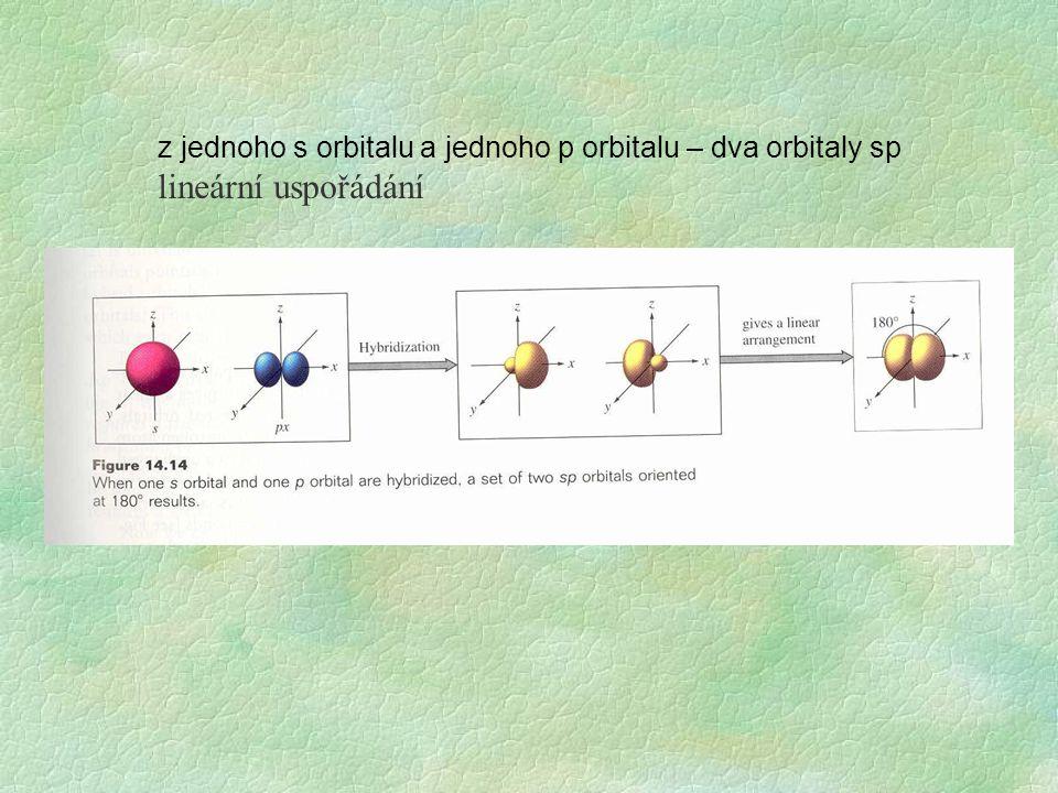 z jednoho s orbitalu a jednoho p orbitalu – dva orbitaly sp lineární uspořádání