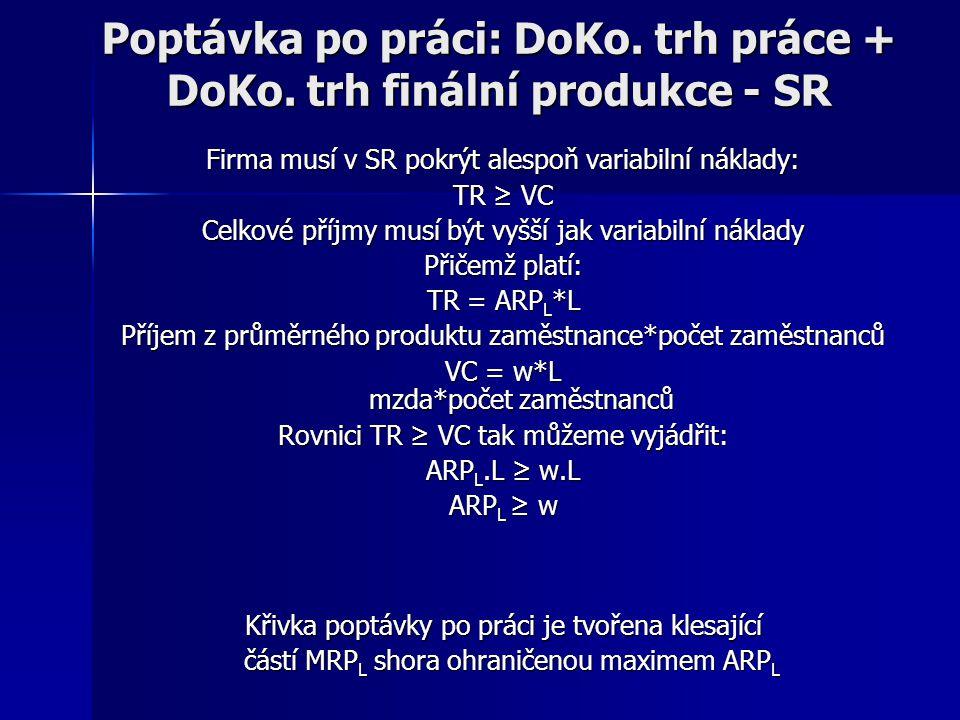 modifikované zlaté pravidlo max. zisku: MRPL=MFCL (což lze vyjádřit MR.MPL=MFCL nebo P.MPL=w) Poptávka po práci: DoKo. trh práce + DoKo. trh finální p