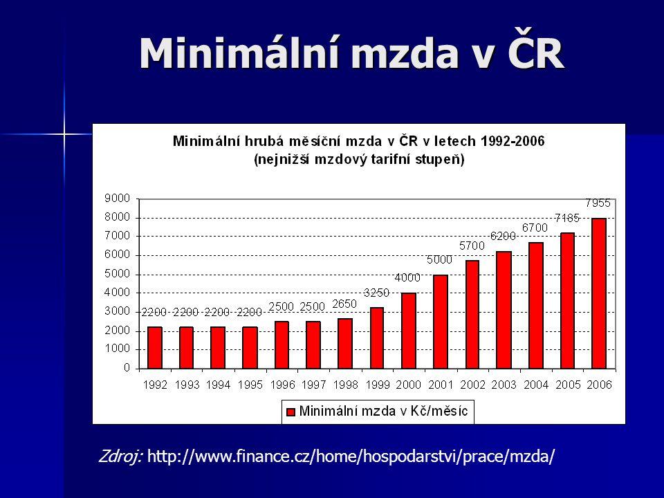 (I)Racionalita minimální mzdy je-li minimální mzda stanovena pod úrovní rovnovážné mzdy, pak nemá smysl – trh se vyčistí při vyšší mzdě a všichni, kdo