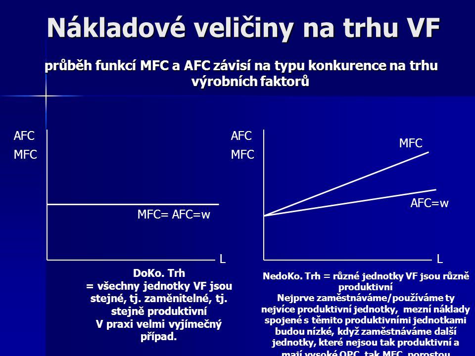 Nákladové veličiny na trhu VF MFC (Marginal Factor Costs) – mezní náklady na faktor MFC = změna celkových nákladů způsobená zapojením dodatečné jednot