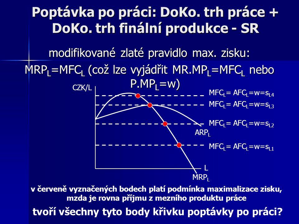 Poptávka po práci: DoKo. trh práce + DoKo. trh finální produkce DoKo. trh práce – viz předchozí DoKo. trh produkce – MR=AR=P Pokud je trh práce dokona