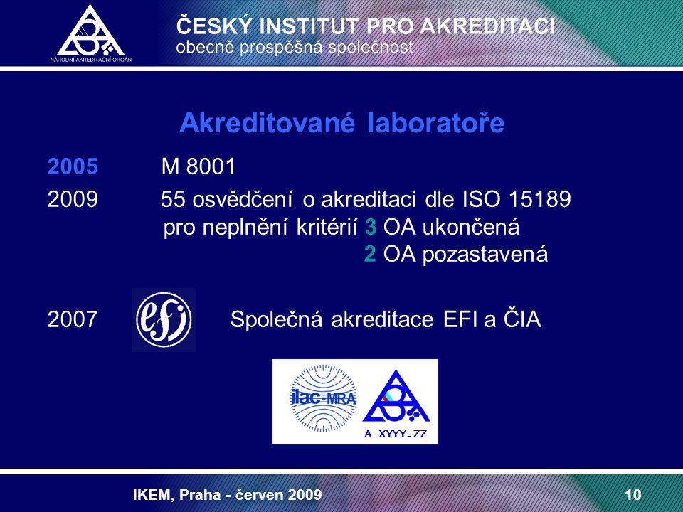 IKEM, Praha - červen 200910 Akreditované laboratoře 2005 M 8001 2009 55 osvědčení o akreditaci dle ISO 15189 pro neplnění kritérií 3 OA ukončená 2 OA pozastavená 2007 Společná akreditace EFI a ČIA A XYYY.ZZ