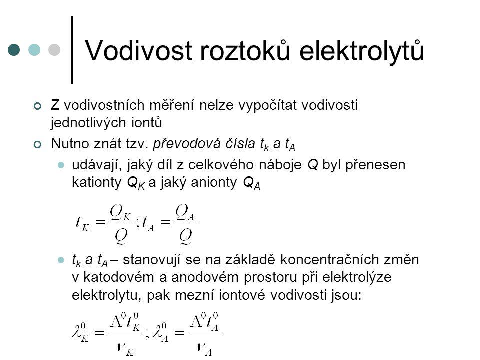 Vodivost roztoků elektrolytů Z vodivostních měření nelze vypočítat vodivosti jednotlivých iontů Nutno znát tzv.
