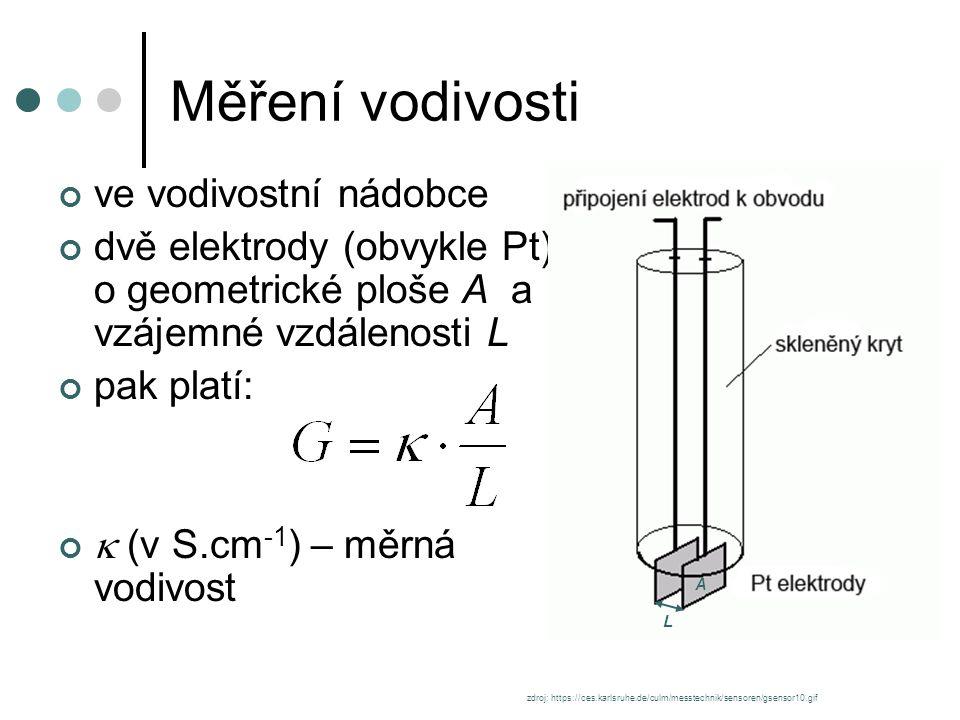 Měření vodivosti ve vodivostní nádobce dvě elektrody (obvykle Pt) o geometrické ploše A a vzájemné vzdálenosti L pak platí:  (v S.cm -1 ) – měrná vodivost zdroj: https://ces.karlsruhe.de/culm/messtechnik/sensoren/gsensor10.gif L A