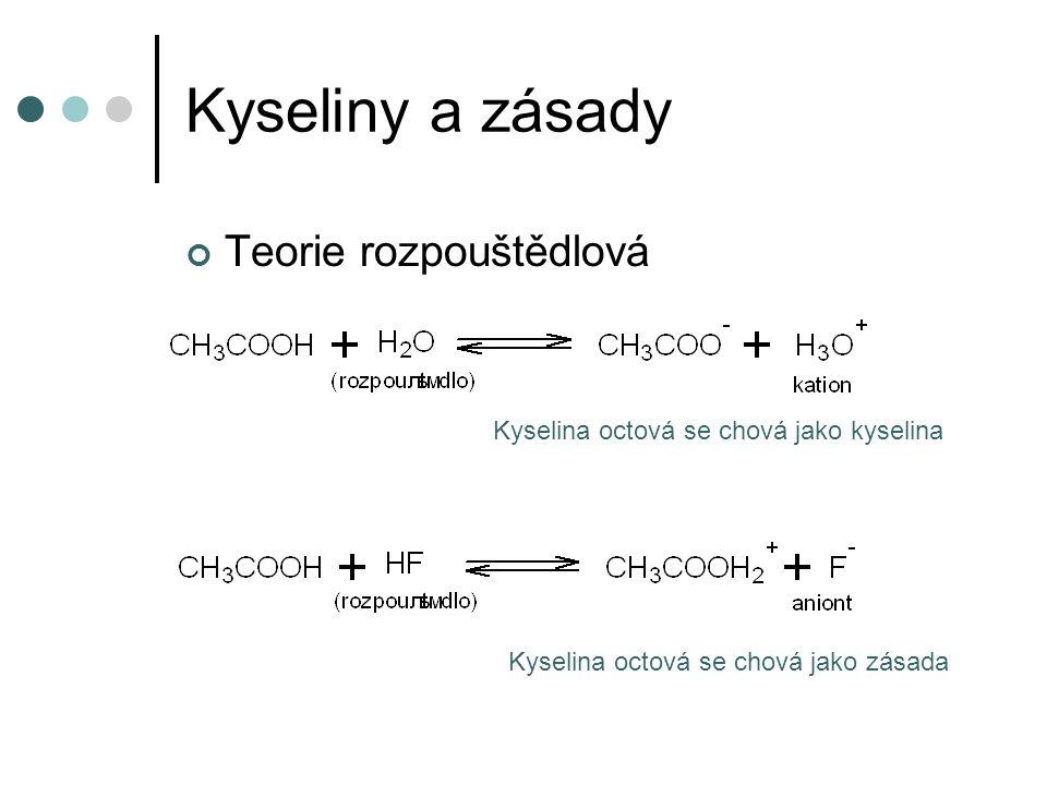 Kyseliny a zásady Teorie rozpouštědlová Kyselina octová se chová jako kyselina Kyselina octová se chová jako zásada