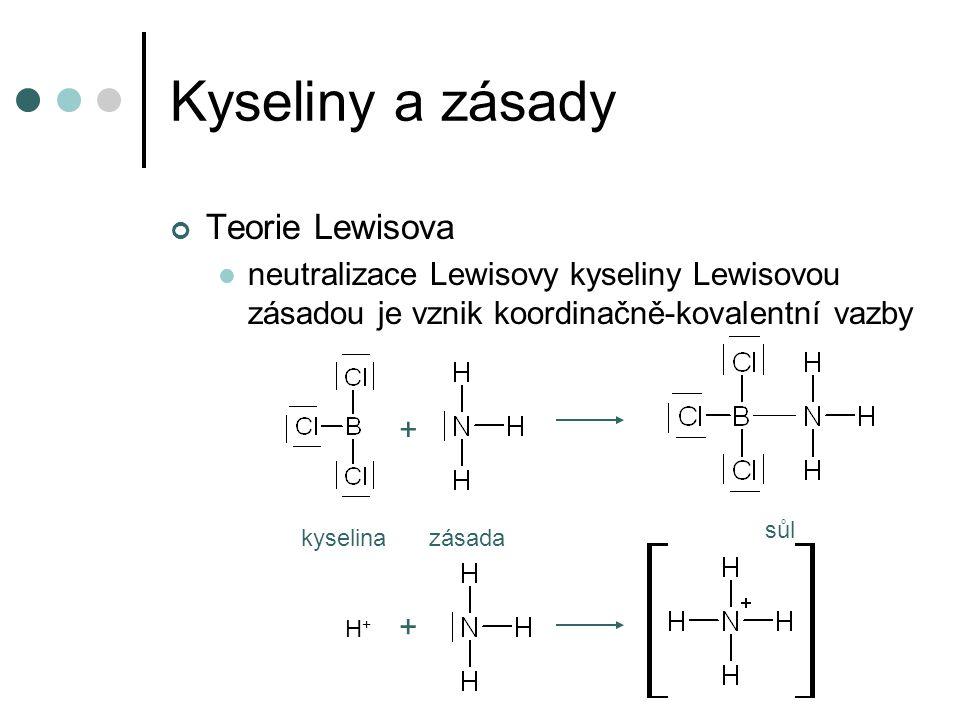 Kyseliny a zásady Teorie Lewisova neutralizace Lewisovy kyseliny Lewisovou zásadou je vznik koordinačně-kovalentní vazby + kyselinazásada sůl H+H+ +
