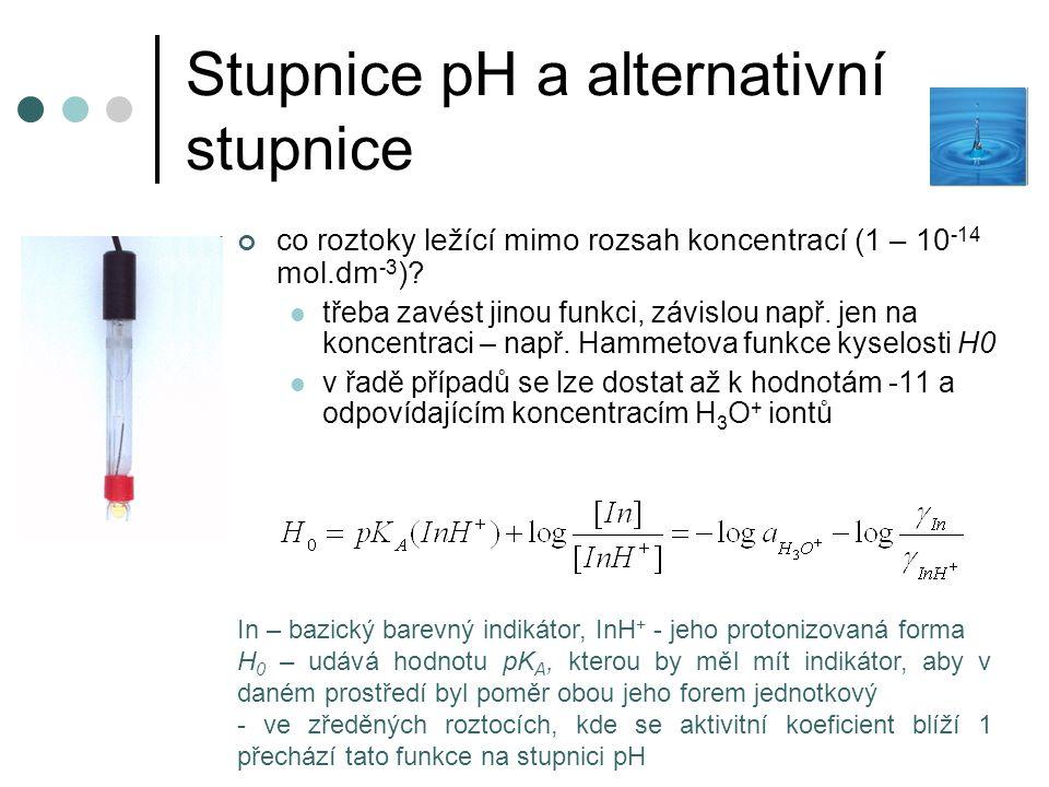 Stupnice pH a alternativní stupnice co roztoky ležící mimo rozsah koncentrací (1 – 10 -14 mol.dm -3 ).